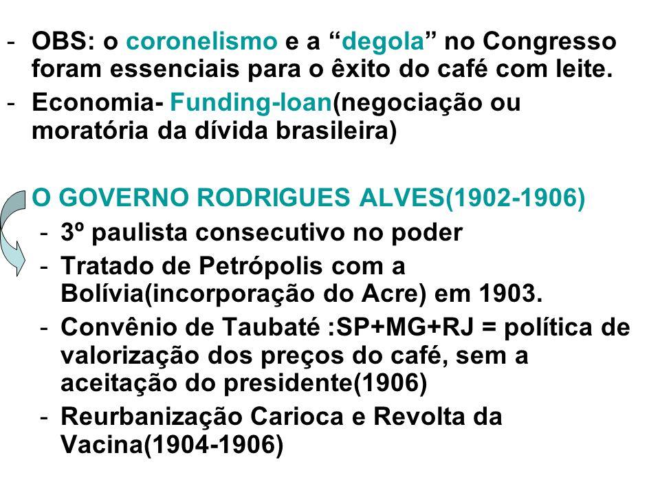 O GOVERNO AFONSO PENA(1906-1909) - 1º mineiro na presidência - Rui Barbosa representa o Brasil em Haia(Águia de Haia) - Faleceu em 1909, gerando uma crise sucessória que dividiu as oligarquias: PRP + PRB(BAHIA) RUI BARBOSA campanha civilista PRM + PRRG(RS) MARECHAL HERMES DA FONSECA.