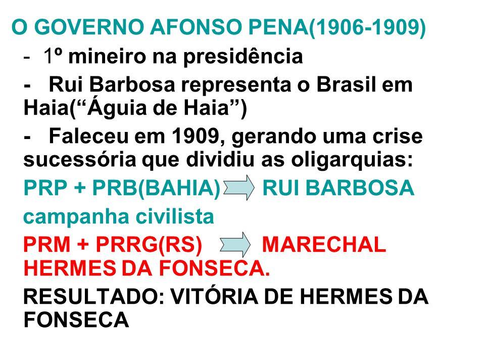 O GOVERNO AFONSO PENA(1906-1909) - 1º mineiro na presidência - Rui Barbosa representa o Brasil em Haia(Águia de Haia) - Faleceu em 1909, gerando uma c
