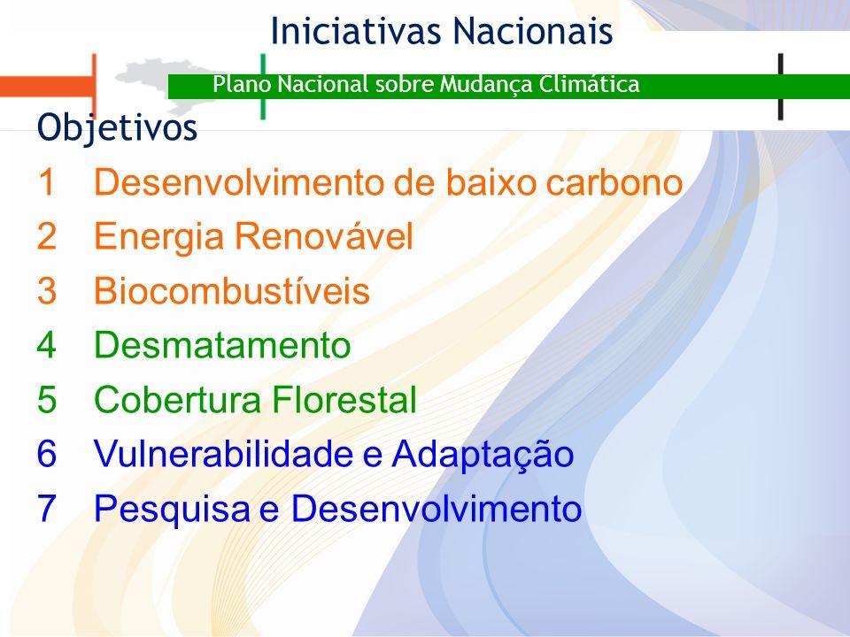 Objetivos 1Desenvolvimento de baixo carbono 2Energia Renovável 3Biocombustíveis 4Desmatamento 5Cobertura Florestal 6Vulnerabilidade e Adaptação 7Pesqu