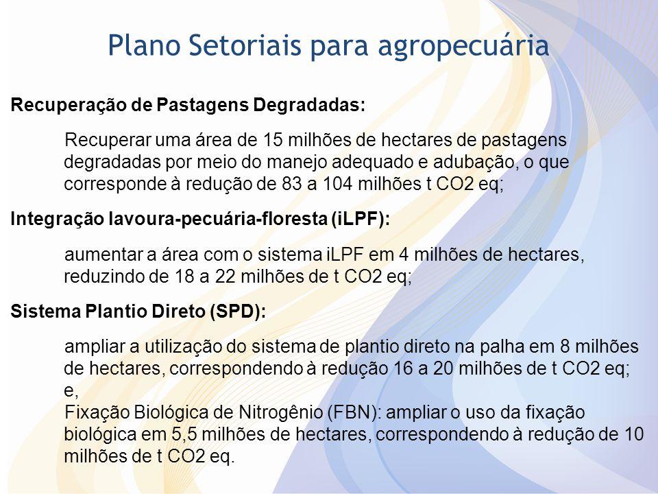 Plano Setoriais para agropecuária Recuperação de Pastagens Degradadas: Recuperar uma área de 15 milhões de hectares de pastagens degradadas por meio d