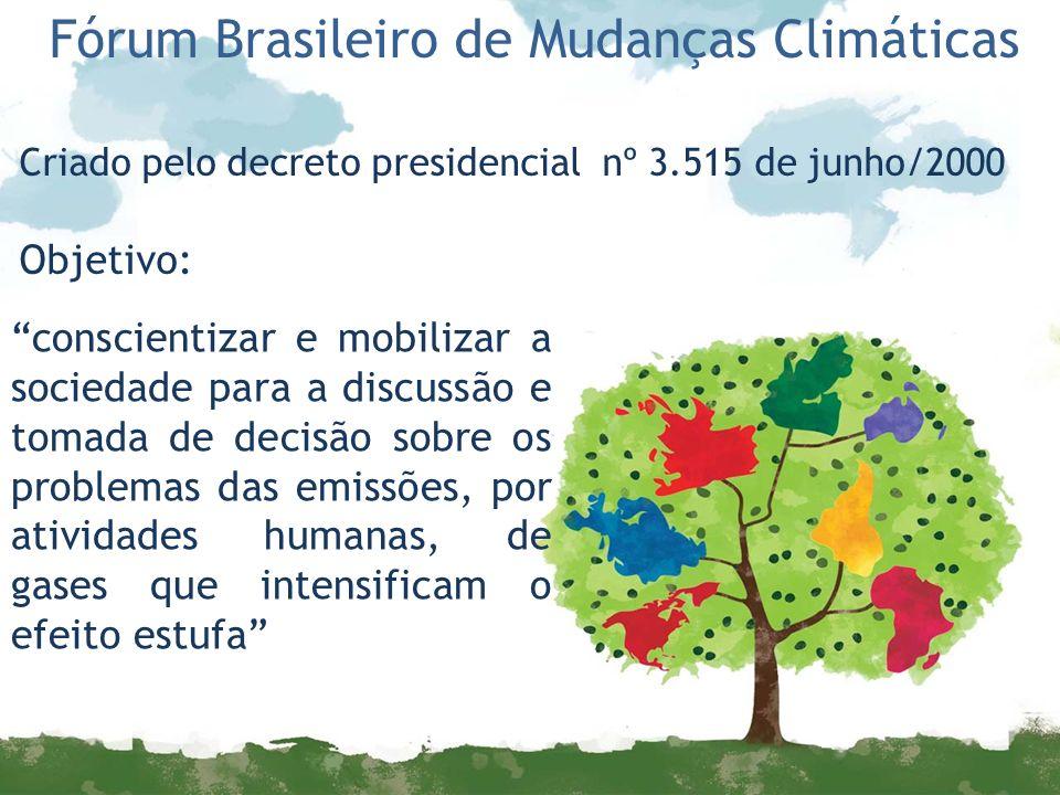 Fórum Brasileiro de Mudanças Climáticas conscientizar e mobilizar a sociedade para a discussão e tomada de decisão sobre os problemas das emissões, po