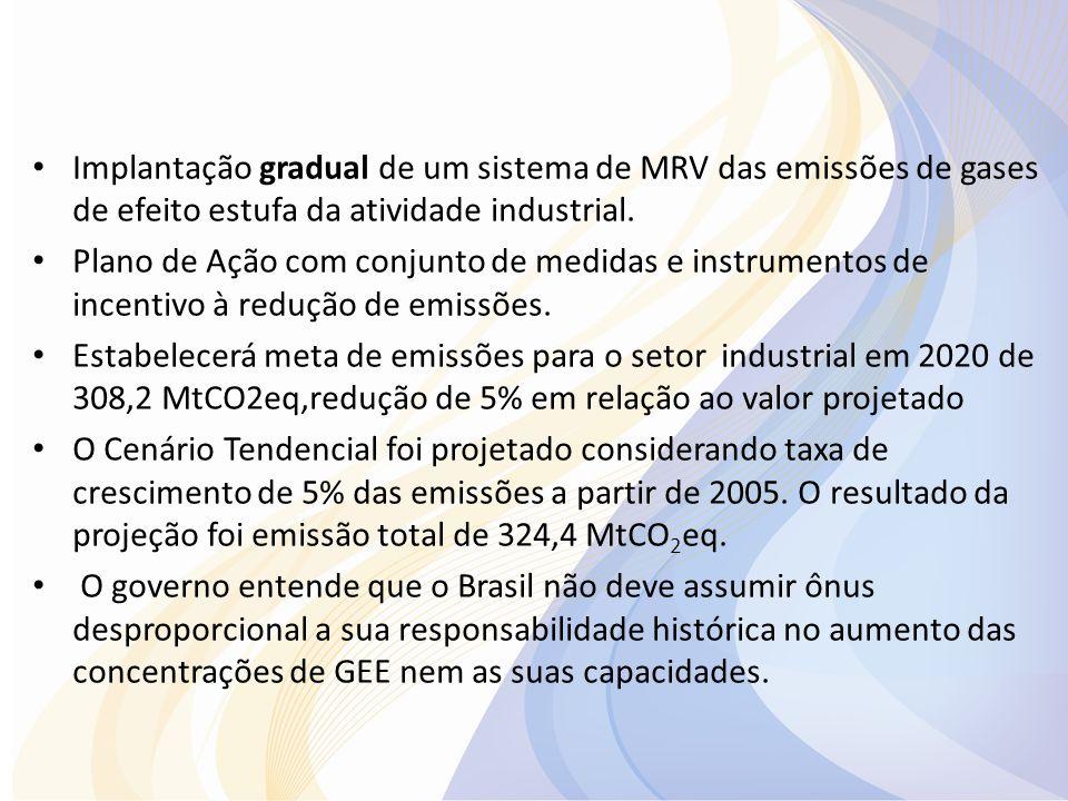 Implantação gradual de um sistema de MRV das emissões de gases de efeito estufa da atividade industrial. Plano de Ação com conjunto de medidas e i