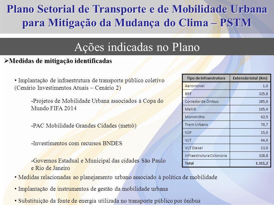 Ações indicadas no Plano Medidas de mitigação identificadas Medidas de mitigação identificadas Implantação de infraestrutura de transporte público col
