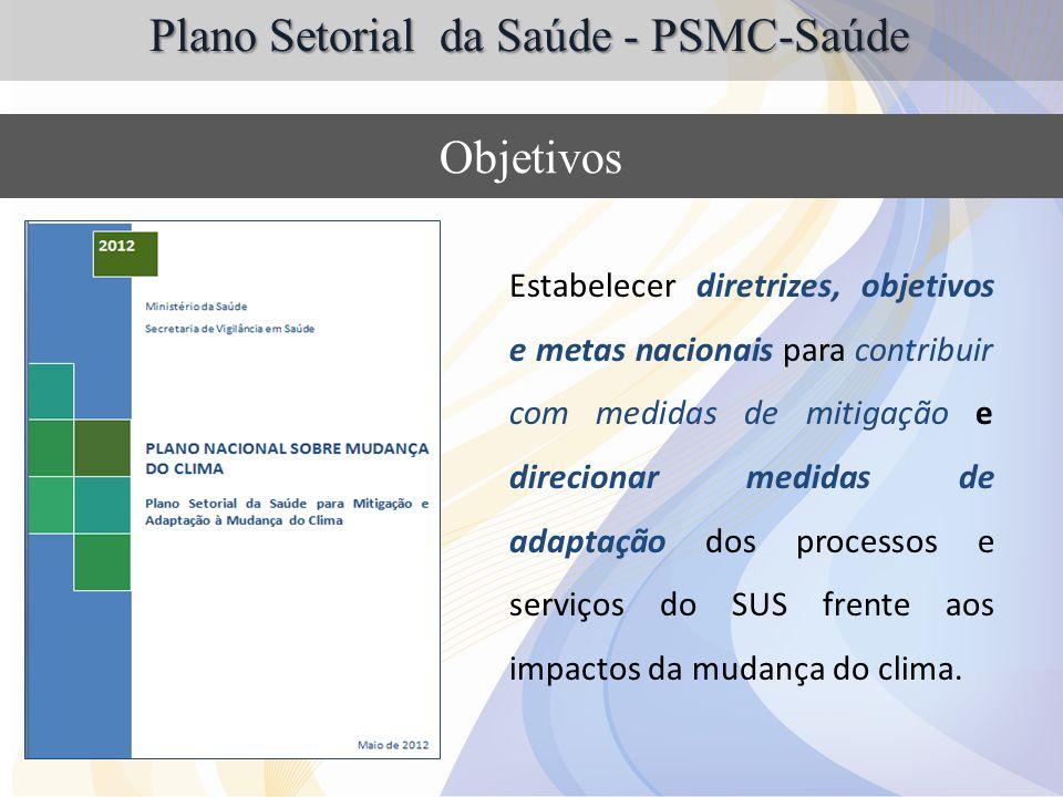 Objetivos Estabelecer diretrizes, objetivos e metas nacionais para contribuir com medidas de mitigação e direcionar medidas de adaptação dos processos