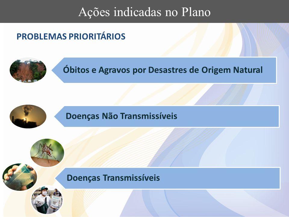 Ações indicadas no Plano PROBLEMAS PRIORITÁRIOS Óbitos e Agravos por Desastres de Origem Natural Doenças Não Transmissíveis Doenças Transmissíveis