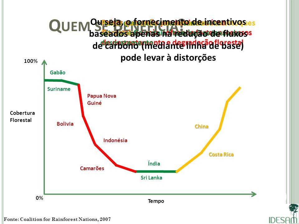 4 Princípios Fundamentais sobre REDD+ 1.O desmatamento tropical é responsável por grande parte das emissões mundiais de GEE (aprox.