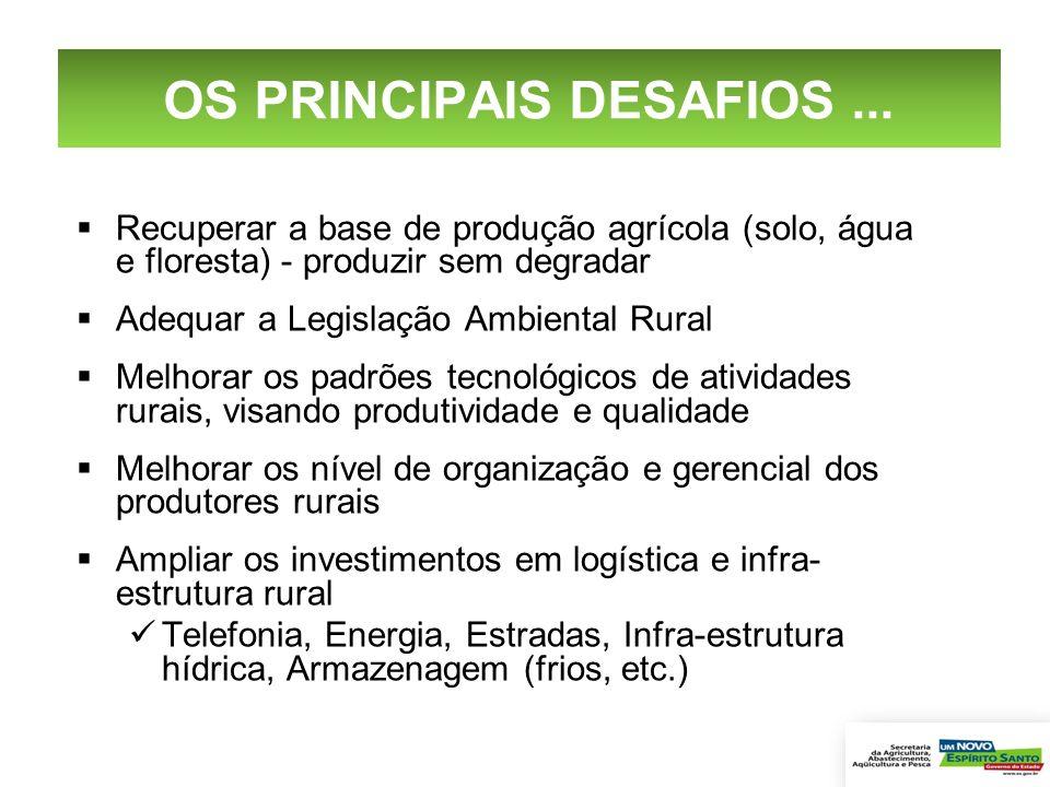 OS PRINCIPAIS DESAFIOS... Recuperar a base de produção agrícola (solo, água e floresta) - produzir sem degradar Adequar a Legislação Ambiental Rural M