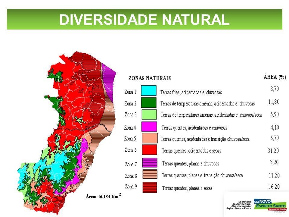 DIVERSIDADE NATURAL