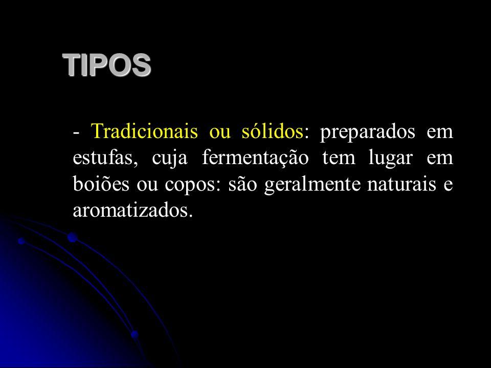 TIPOS - Tradicionais ou sólidos: preparados em estufas, cuja fermentação tem lugar em boiões ou copos: são geralmente naturais e aromatizados.