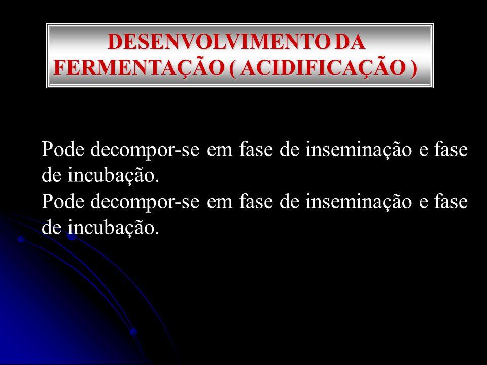 DESENVOLVIMENTO DA FERMENTAÇÃO ( ACIDIFICAÇÃO ) DESENVOLVIMENTO DA FERMENTAÇÃO ( ACIDIFICAÇÃO ) Pode decompor-se em fase de inseminação e fase de incubação.