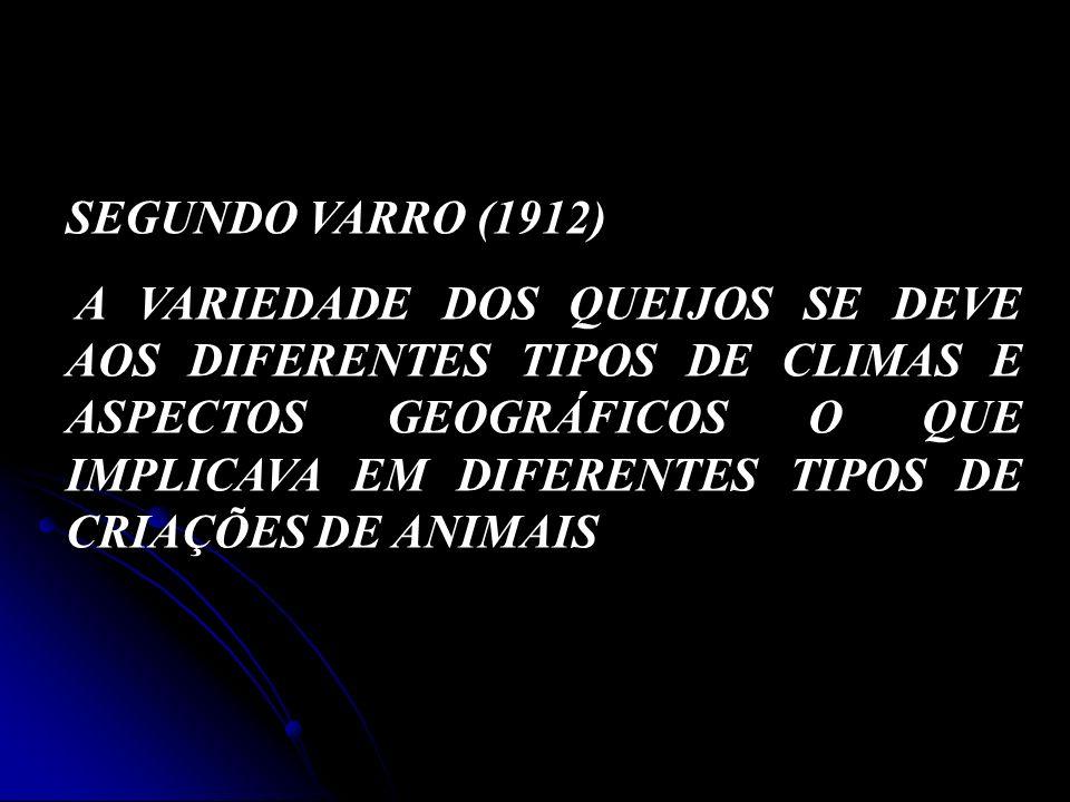 SEGUNDO VARRO (1912) A VARIEDADE DOS QUEIJOS SE DEVE AOS DIFERENTES TIPOS DE CLIMAS E ASPECTOS GEOGRÁFICOS O QUE IMPLICAVA EM DIFERENTES TIPOS DE CRIAÇÕES DE ANIMAIS