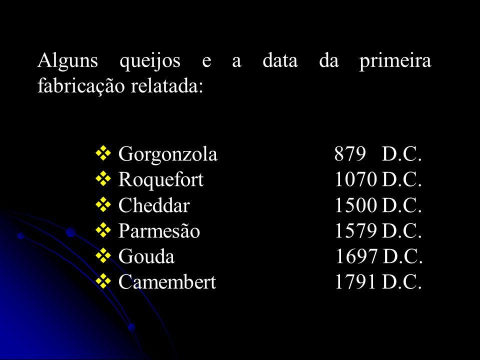 Alguns queijos e a data da primeira fabricação relatada: Gorgonzola 879 D.C.
