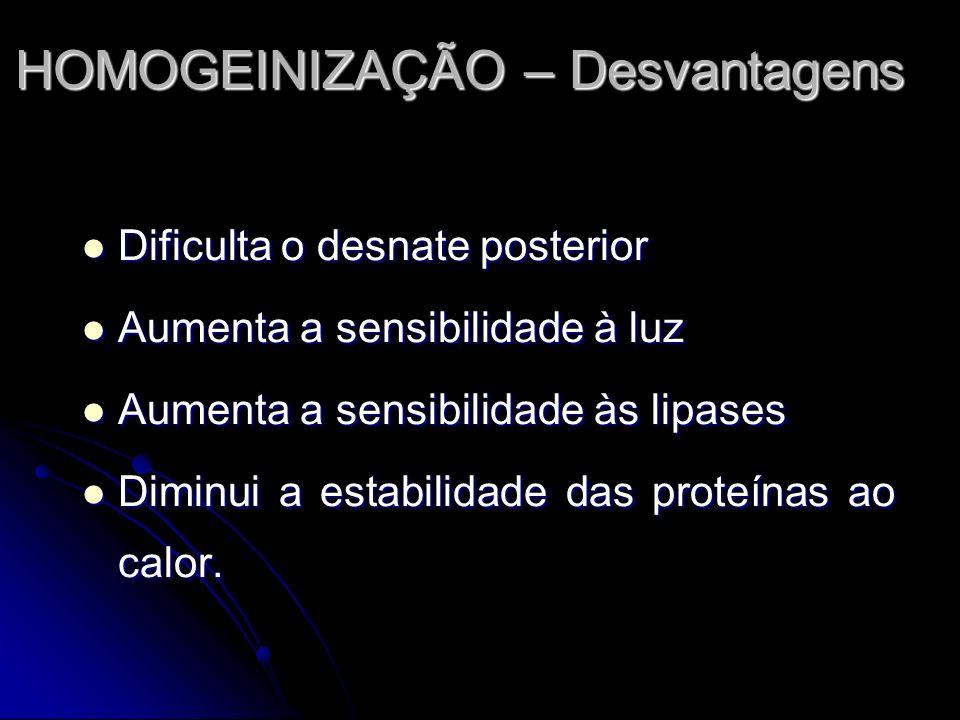 HOMOGEINIZAÇÃO – Desvantagens Dificulta o desnate posterior Dificulta o desnate posterior Aumenta a sensibilidade à luz Aumenta a sensibilidade à luz Aumenta a sensibilidade às lipases Aumenta a sensibilidade às lipases Diminui a estabilidade das proteínas ao calor.