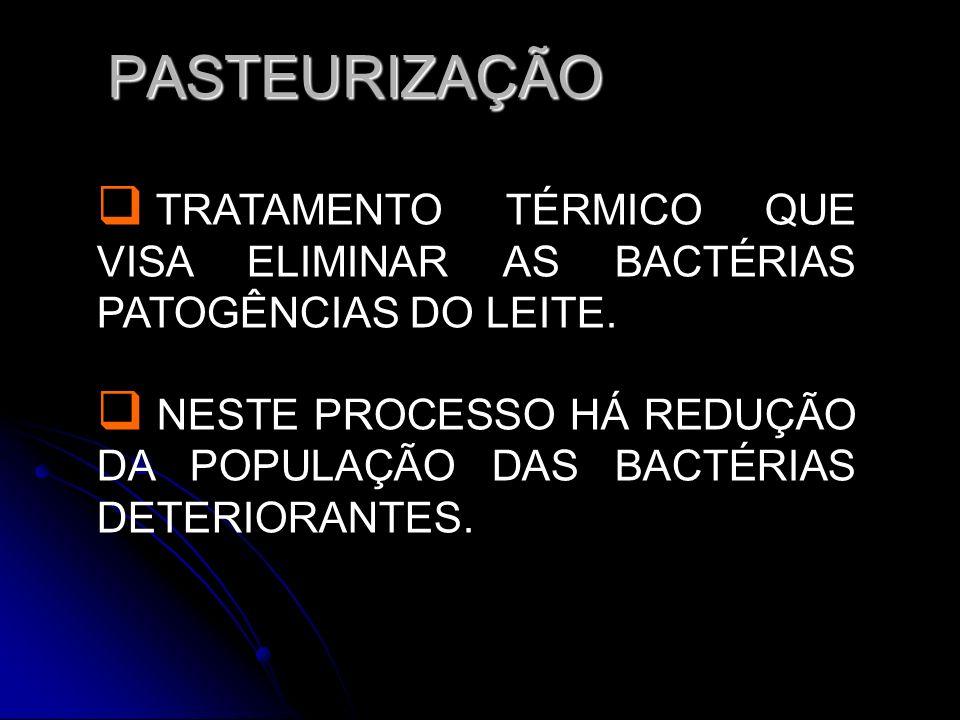 PASTEURIZAÇÃO TRATAMENTO TÉRMICO QUE VISA ELIMINAR AS BACTÉRIAS PATOGÊNCIAS DO LEITE.