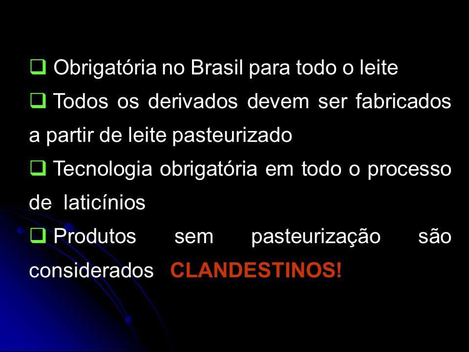 Obrigatória no Brasil para todo o leite Todos os derivados devem ser fabricados a partir de leite pasteurizado Tecnologia obrigatória em todo o processo de laticínios Produtos sem pasteurização são considerados CLANDESTINOS!