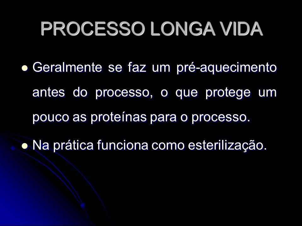 PROCESSO LONGA VIDA Geralmente se faz um pré-aquecimento antes do processo, o que protege um pouco as proteínas para o processo.