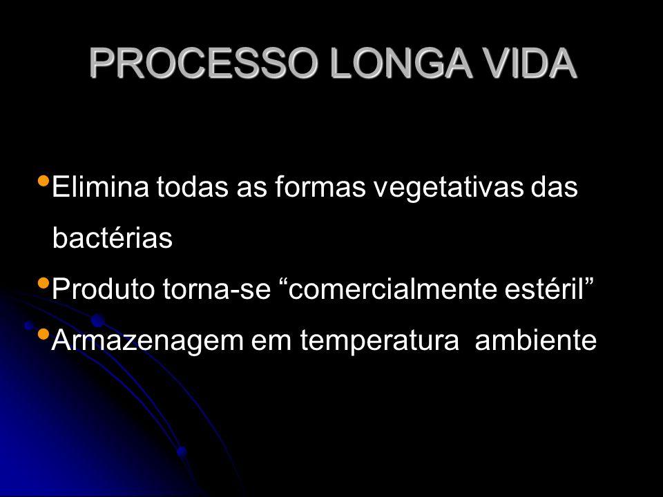 PROCESSO LONGA VIDA Elimina todas as formas vegetativas das bactérias Produto torna-se comercialmente estéril Armazenagem em temperatura ambiente