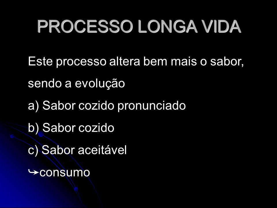 Este processo altera bem mais o sabor, sendo a evolução a) Sabor cozido pronunciado b) Sabor cozido c) Sabor aceitável consumo
