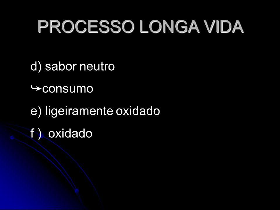 d) sabor neutro consumo e) ligeiramente oxidado f ) oxidado PROCESSO LONGA VIDA