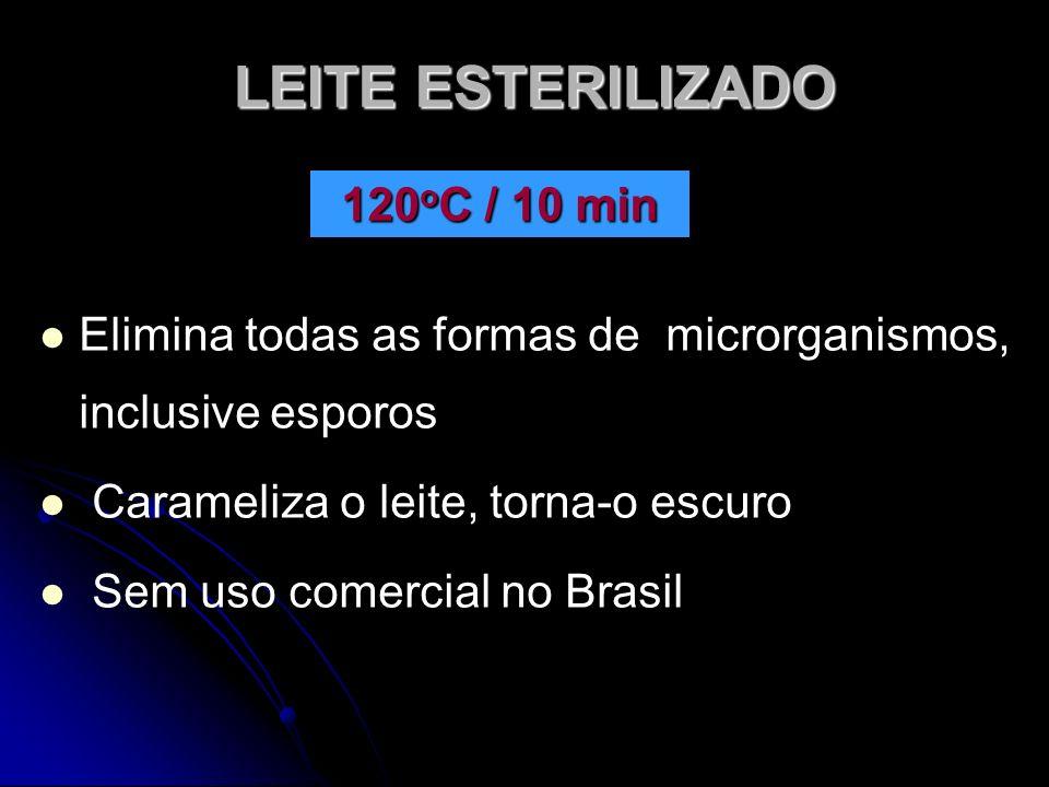 LEITE ESTERILIZADO Elimina todas as formas de microrganismos, inclusive esporos Carameliza o leite, torna-o escuro Sem uso comercial no Brasil 120 o C / 10 min
