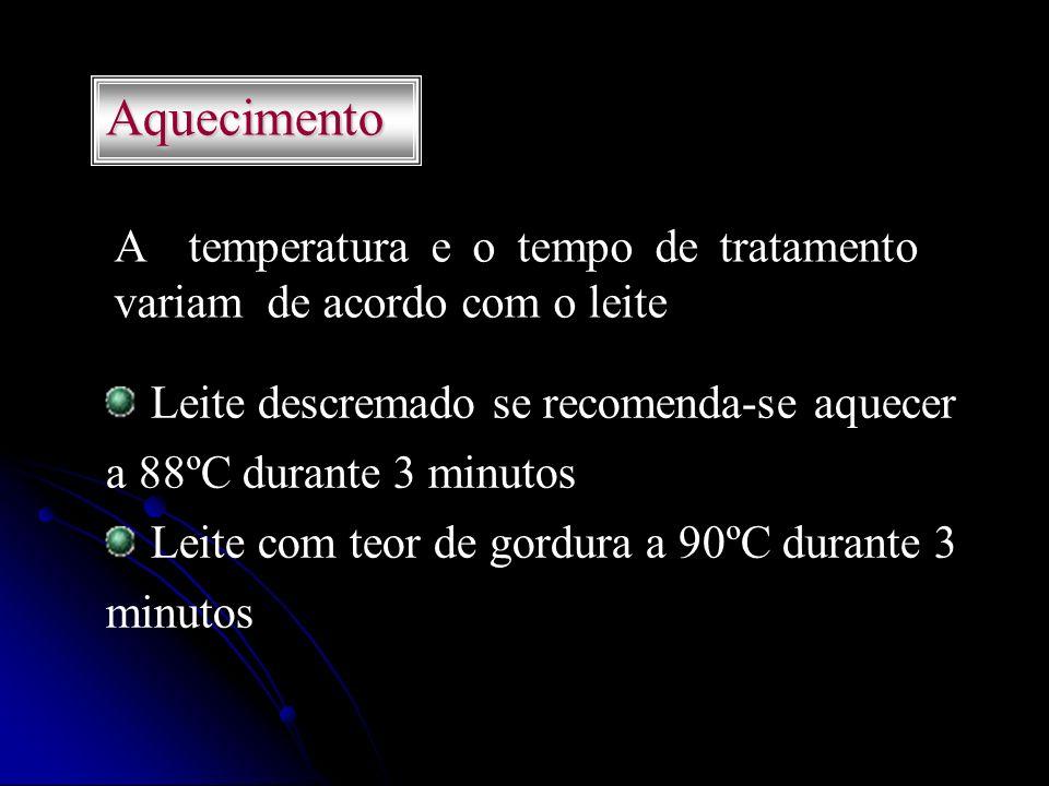 Aquecimento A temperatura e o tempo de tratamento variam de acordo com o leite Leite descremado se recomenda-se aquecer a 88ºC durante 3 minutos Leite com teor de gordura a 90ºC durante 3 minutos