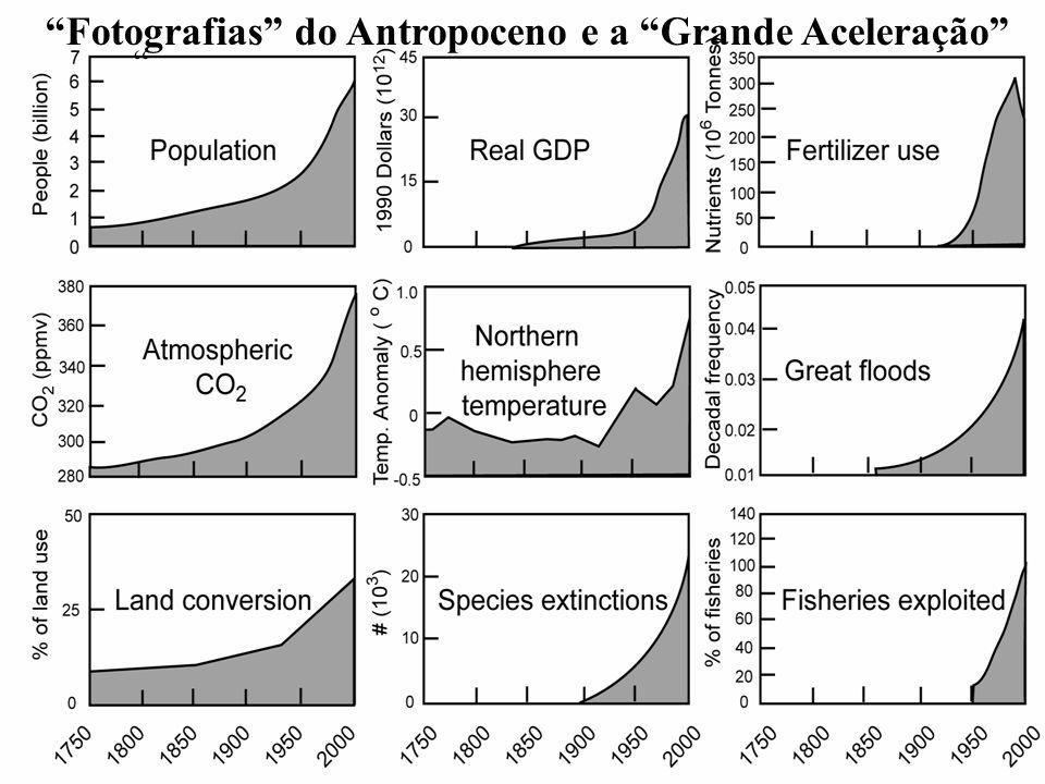 Steffen et al. 2004 IGBP 2003 Fotografias do Antropoceno e a Grande Aceleração