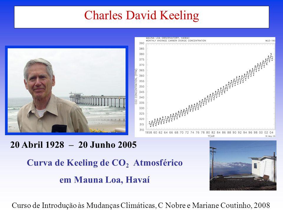 Charles David Keeling 20 Abril 1928 – 20 Junho 2005 Curva de Keeling de CO 2 Atmosférico em Mauna Loa, Havaí Curso de Introdução às Mudanças Climática