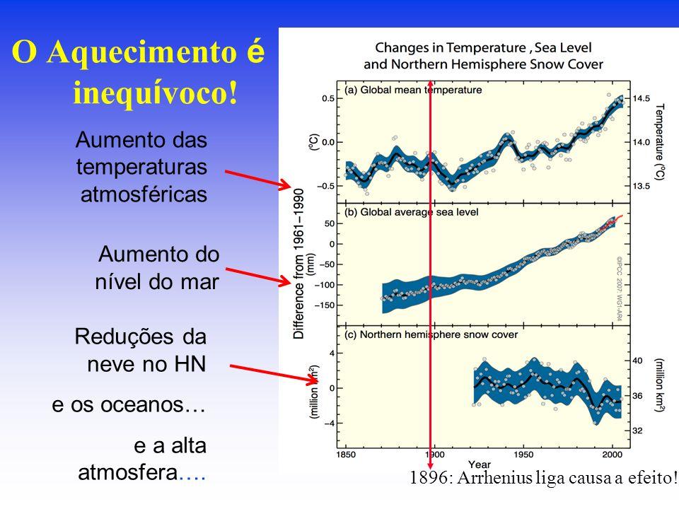 O Aquecimento é inequ í voco! Aumento das temperaturas atmosféricas Aumento do nível do mar Reduções da neve no HN e os oceanos… e a alta atmosfera….