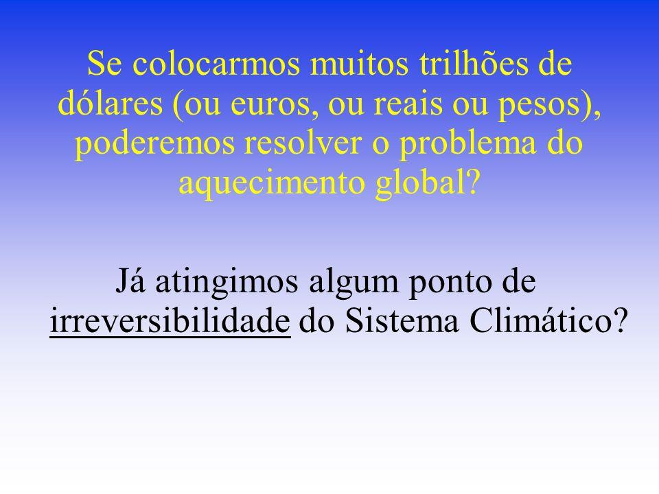 Se colocarmos muitos trilhões de dólares (ou euros, ou reais ou pesos), poderemos resolver o problema do aquecimento global? Já atingimos algum ponto