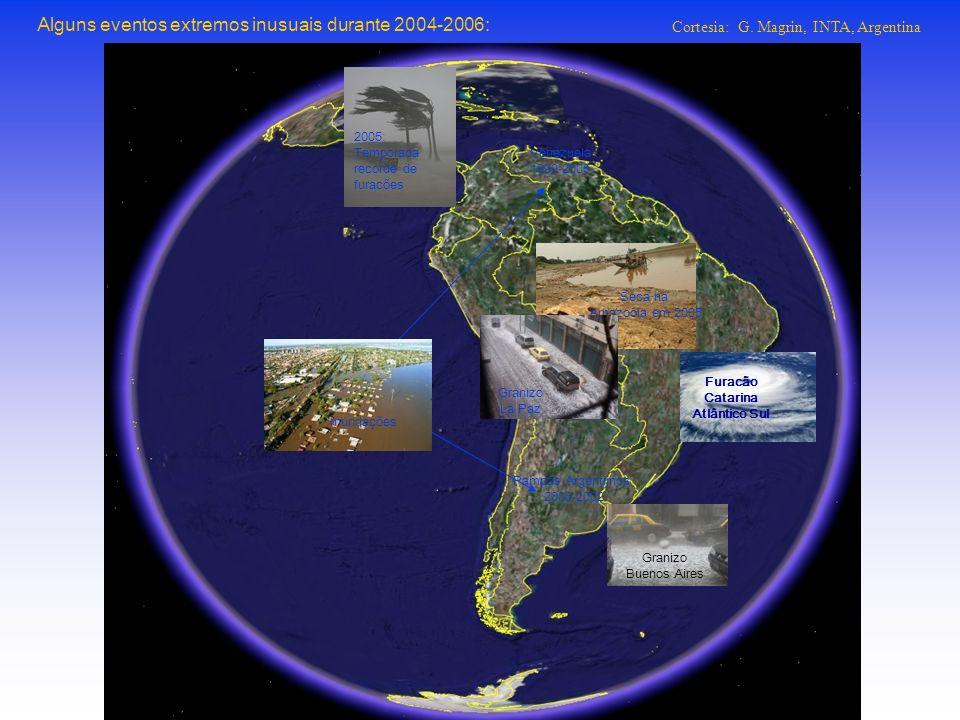 2005: Temporada recorde de furacões Venezuela 1999-2005 Pampas Argentijnos 2000-2002 Inundações Seca na Amazoôia em 2005 Furacão Catarina Atlântico Su