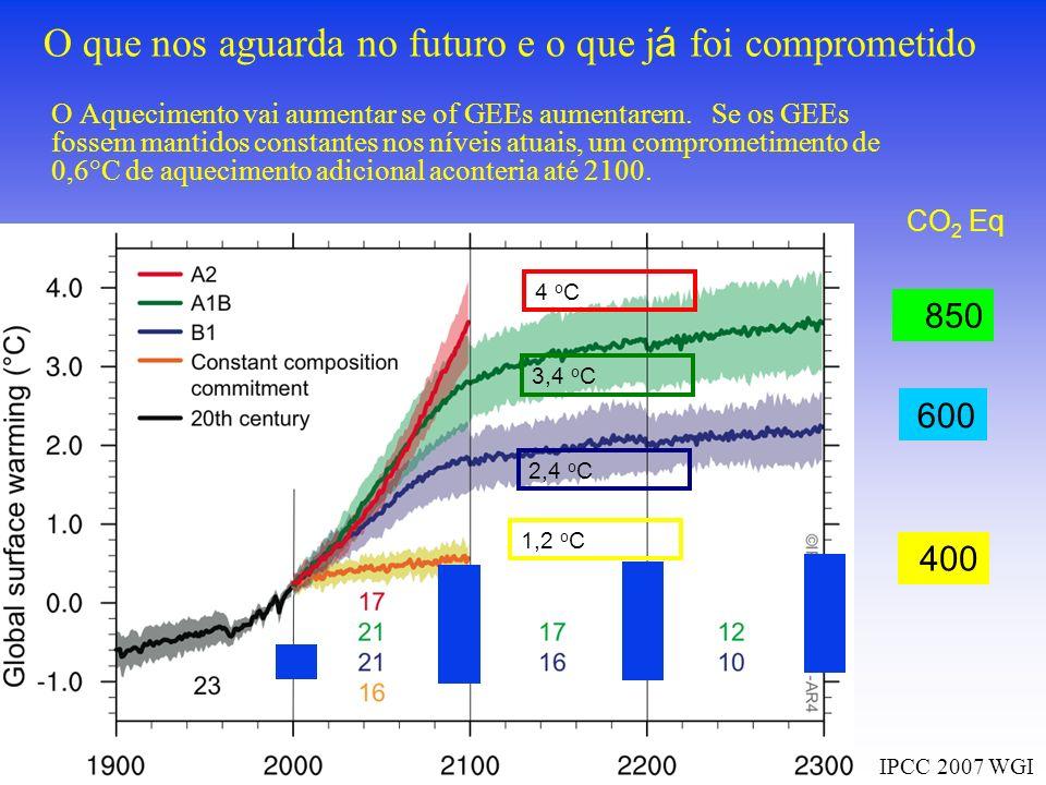O que nos aguarda no futuro e o que j á foi comprometido O Aquecimento vai aumentar se of GEEs aumentarem. Se os GEEs fossem mantidos constantes nos n