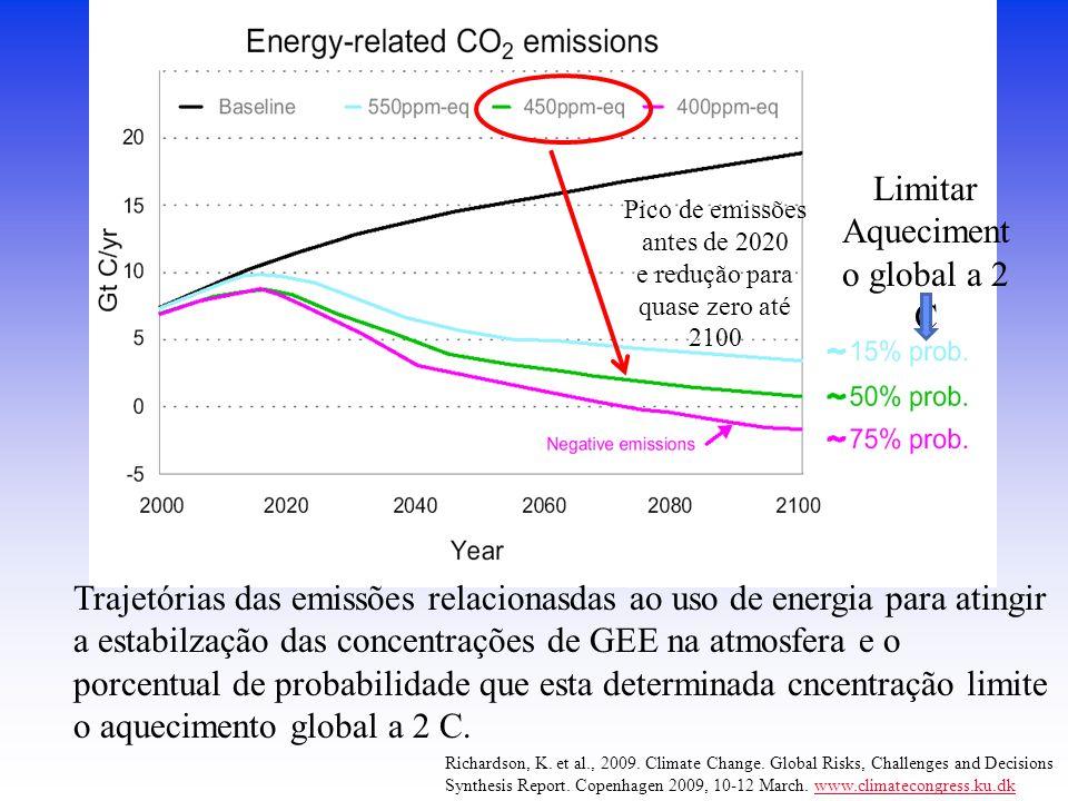 Richardson, K. et al., 2009. Climate Change. Global Risks, Challenges and Decisions Synthesis Report. Copenhagen 2009, 10-12 March. www.climatecongres