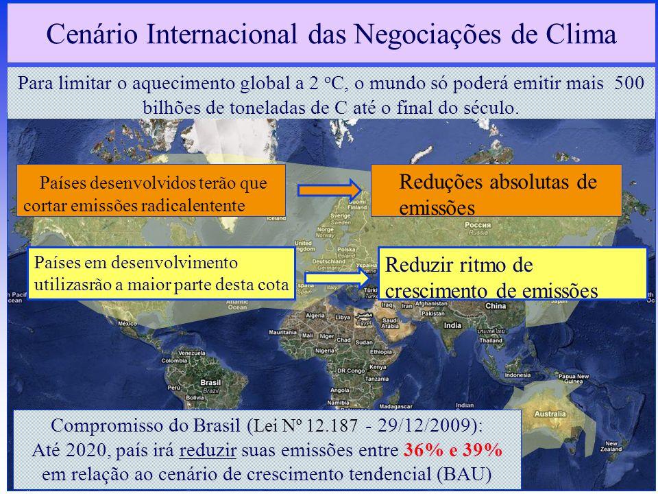Cenário Internacional das Negociações de Clima Para limitar o aquecimento global a 2 o C, o mundo só poderá emitir mais 500 bilhões de toneladas de C