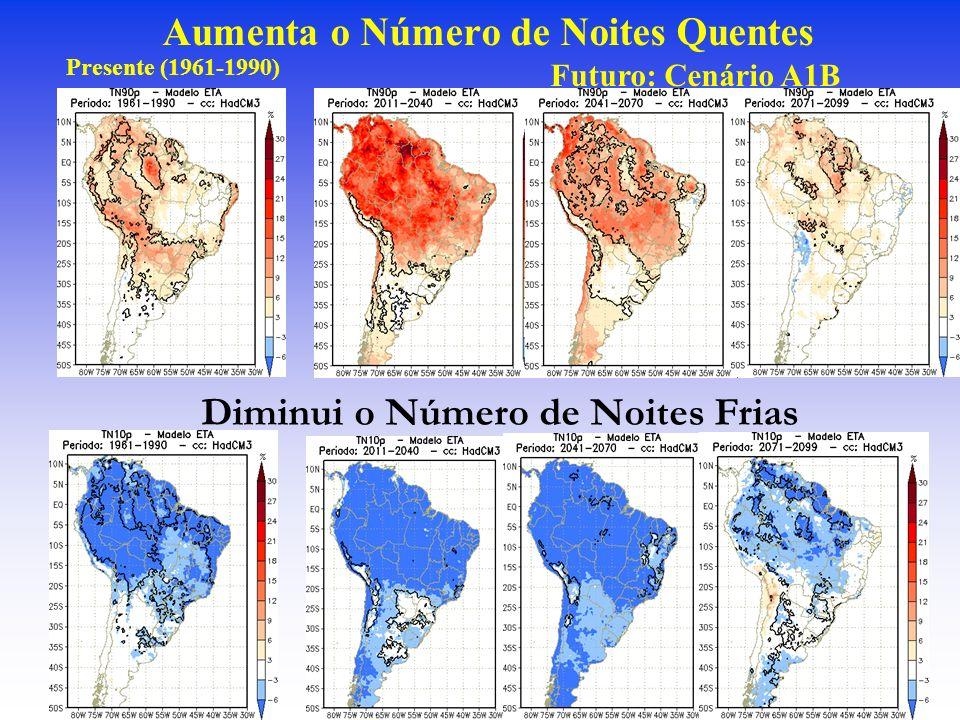 Aumenta o Número de Noites Quentes Presente (1961-1990) Futuro: Cenário A1B Diminui o Número de Noites Frias
