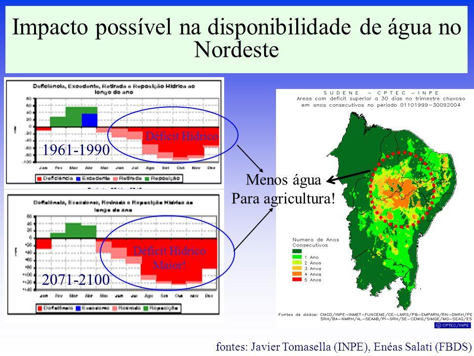 1961-1990 2071-2100 fontes: Javier Tomasella (INPE), Enéas Salati (FBDS) Impacto possível na disponibilidade de água no Nordeste Déficit Hídrico Maior