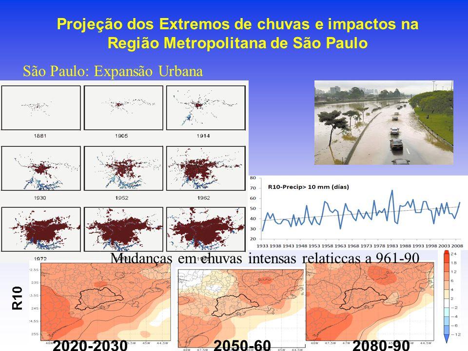 Projeção dos Extremos de chuvas e impactos na Região Metropolitana de São Paulo R10 2020-2030 2050-60 2080-90 São Paulo: Expansão Urbana Mudanças em c
