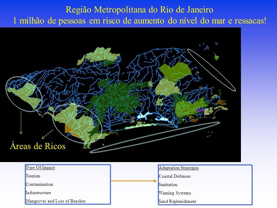 Região Metropolitana do Rio de Janeiro 1 milhão de pessoas em risco de aumento do nível do mar e ressacas! Type Of Impact Tourism Contamination Infras
