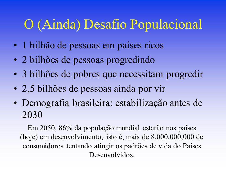 O (Ainda) Desafio Populacional 1 bilhão de pessoas em países ricos 2 bilhões de pessoas progredindo 3 bilhões de pobres que necessitam progredir 2,5 b