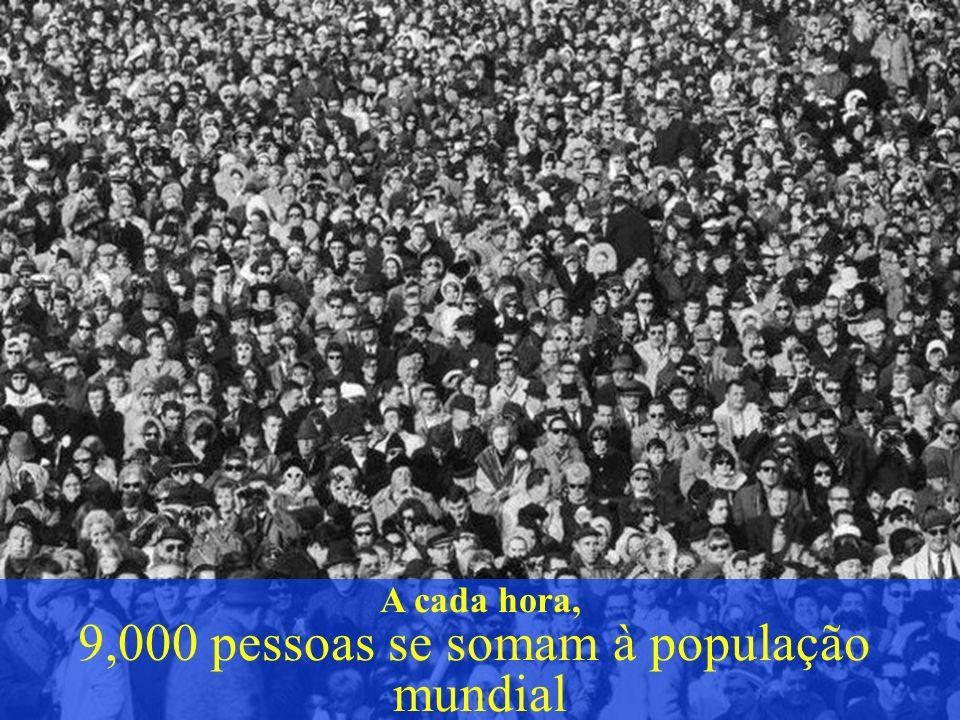 A cada hora, 9,000 pessoas se somam à população mundial