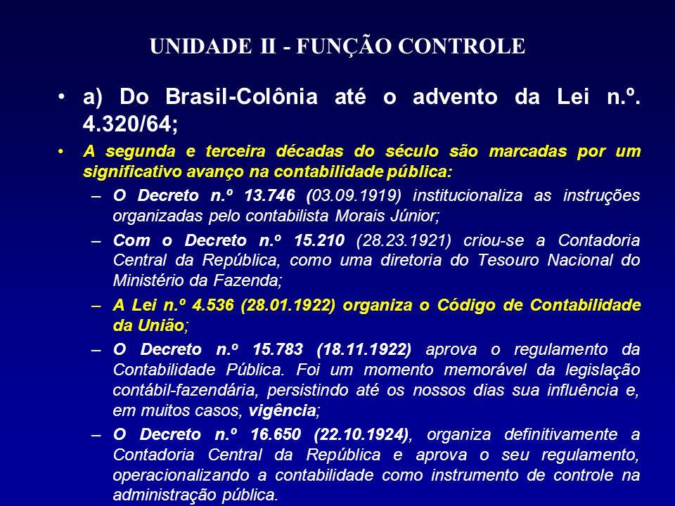 UNIDADE II - FUNÇÃO CONTROLE a) Do Brasil-Colônia até o advento da Lei n.º.