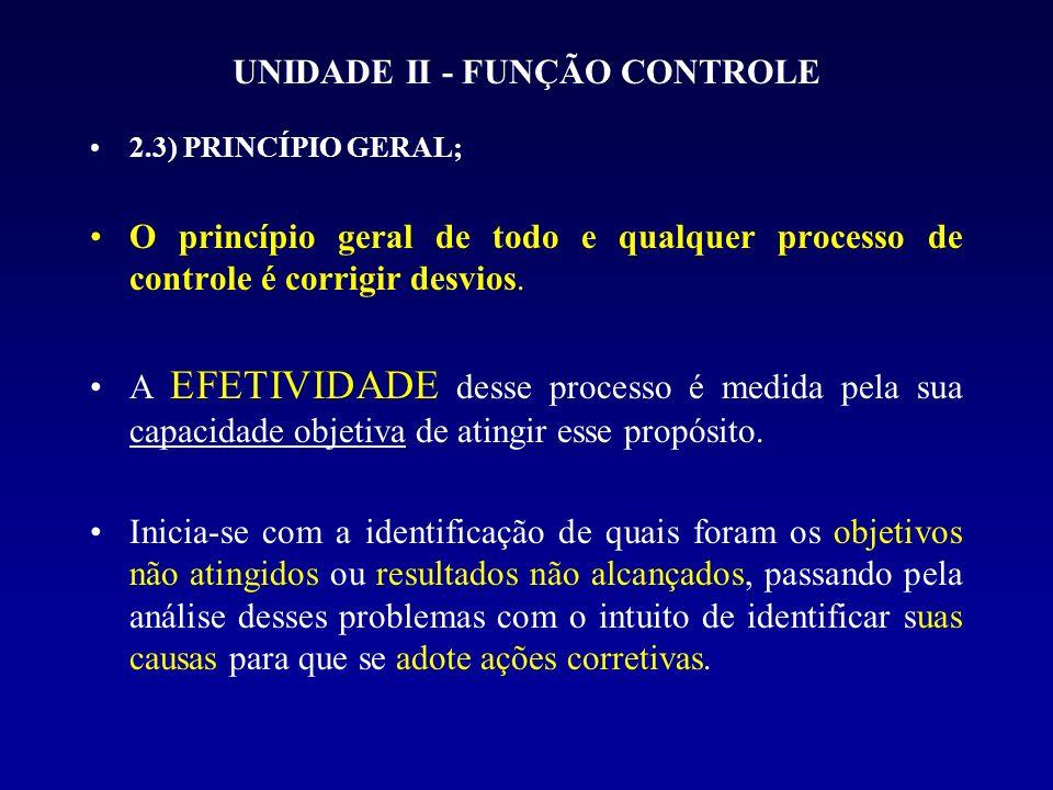 UNIDADE II - FUNÇÃO CONTROLE 2.4) SINOPSE HISTÓRICA; a) Do Brasil-Colônia até o advento da Lei n.º.