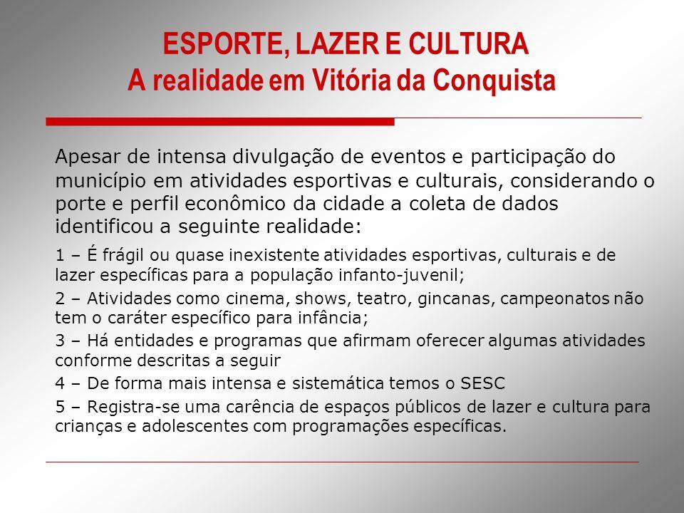 ESPORTE, LAZER E CULTURA A realidade em Vitória da Conquista Apesar de intensa divulgação de eventos e participação do município em atividades esporti