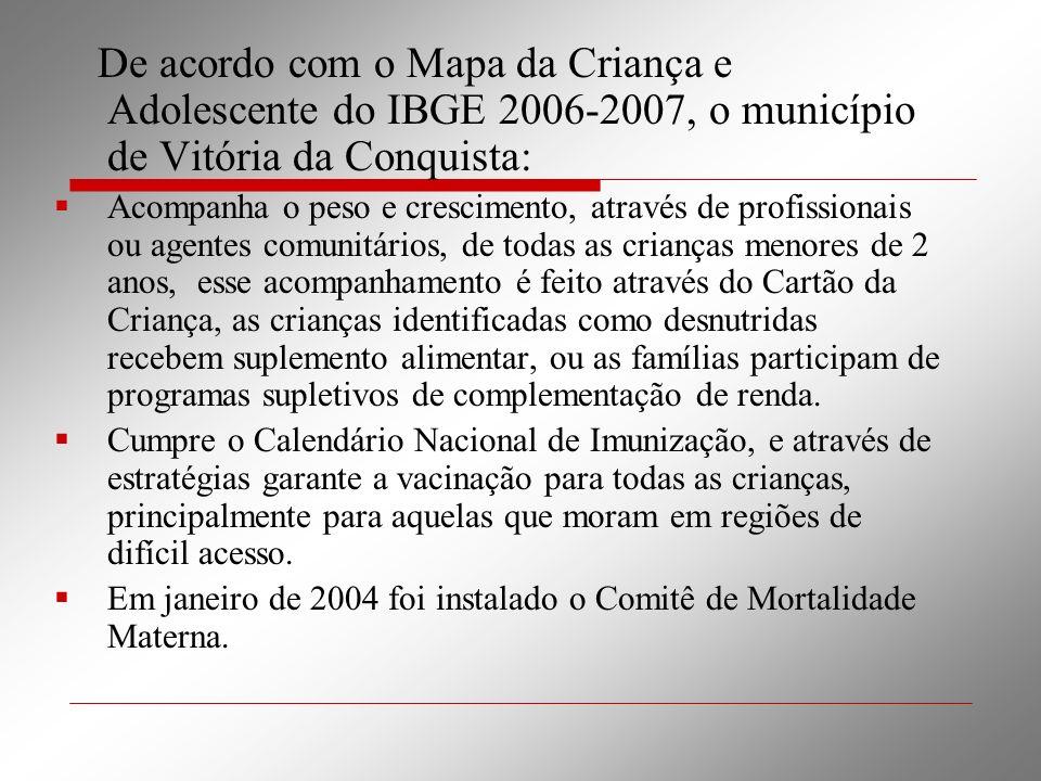 De acordo com o Mapa da Criança e Adolescente do IBGE 2006-2007, o município de Vitória da Conquista: Acompanha o peso e crescimento, através de profi
