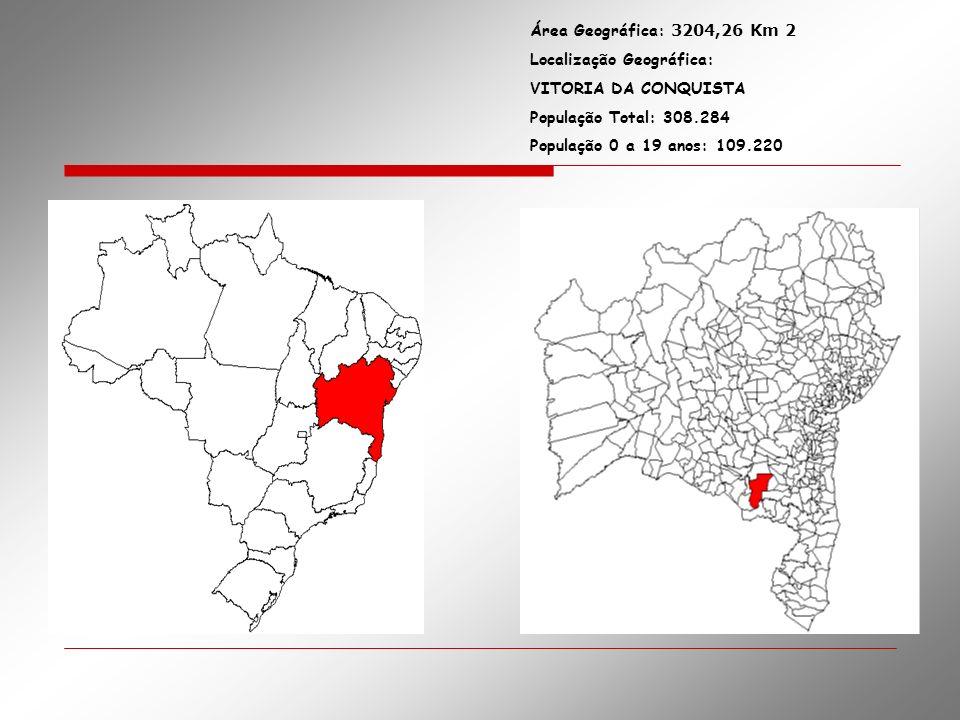Área Geográfica: 3204,26 Km 2 Localização Geográfica: VITORIA DA CONQUISTA População Total: 308.284 População 0 a 19 anos: 109.220