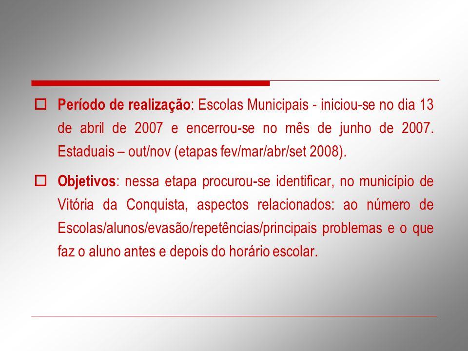 Período de realização : Escolas Municipais - iniciou-se no dia 13 de abril de 2007 e encerrou-se no mês de junho de 2007. Estaduais – out/nov (etapas
