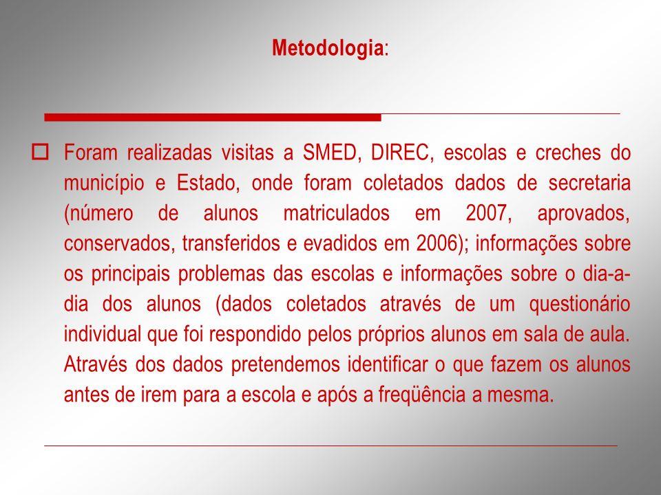 Metodologia : Foram realizadas visitas a SMED, DIREC, escolas e creches do município e Estado, onde foram coletados dados de secretaria (número de alu