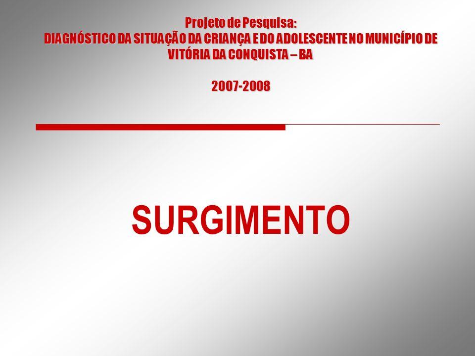 Projeto de Pesquisa: DIAGNÓSTICO DA SITUAÇÃO DA CRIANÇA E DO ADOLESCENTE NO MUNICÍPIO DE VITÓRIA DA CONQUISTA – BA 2007-2008 SURGIMENTO