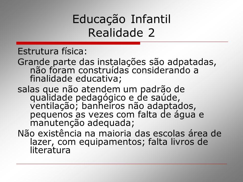 Educação Infantil Realidade 2 Estrutura física: Grande parte das instalações são adpatadas, não foram construídas considerando a finalidade educativa;