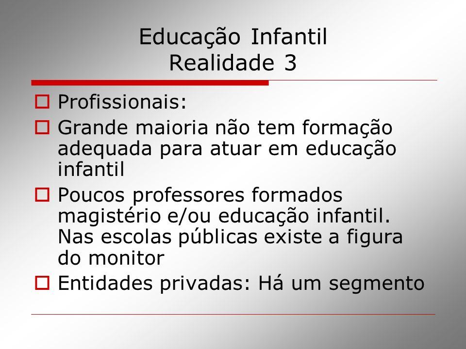 Educação Infantil Realidade 3 Profissionais: Grande maioria não tem formação adequada para atuar em educação infantil Poucos professores formados magi