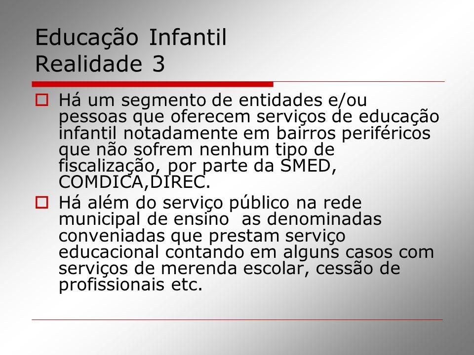 Educação Infantil Realidade 3 Há um segmento de entidades e/ou pessoas que oferecem serviços de educação infantil notadamente em bairros periféricos q